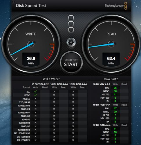 2.G-Technology G-DRIVE SPEED TEST