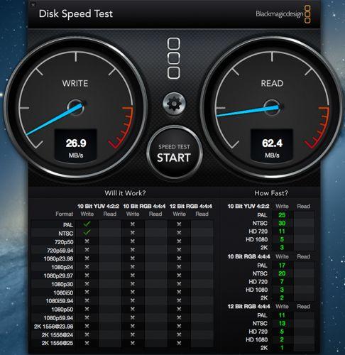 2.G-Technology G-DRIVE SPEED TEST