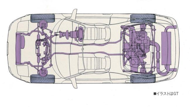 MR2 SW20 エンジンレイアウト - 1