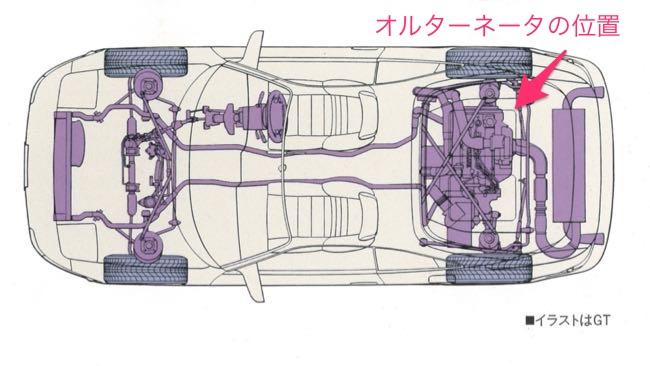 03 MR2 SW20オルターネータの位置