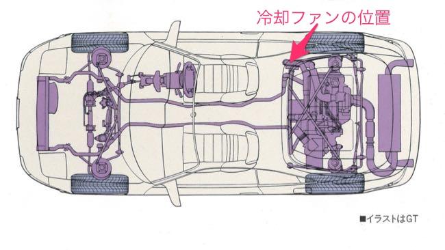 10 MR2 SW20 冷却ファンの位置