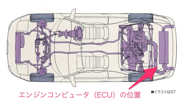 03 MR2(SW20)エンジンコンピュータ(ECU)の位置