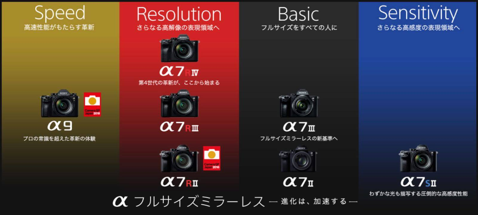 0217 SONY RX100M5A 14