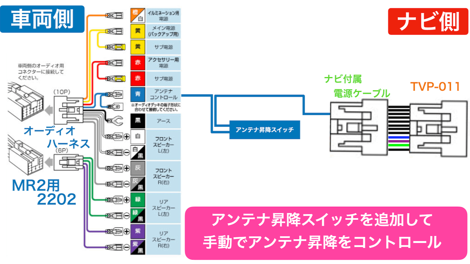 MR2 car navigation antenna lift switch additional connection diagram